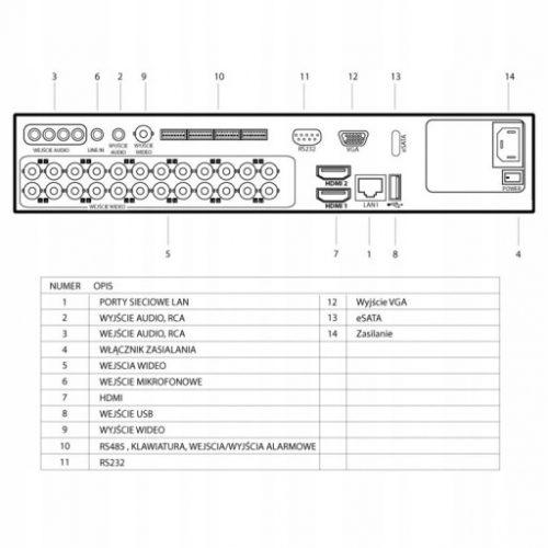 Rejestrator 5w1 HQ-THD2404K 4Mpx IP 6Mpx eSATA